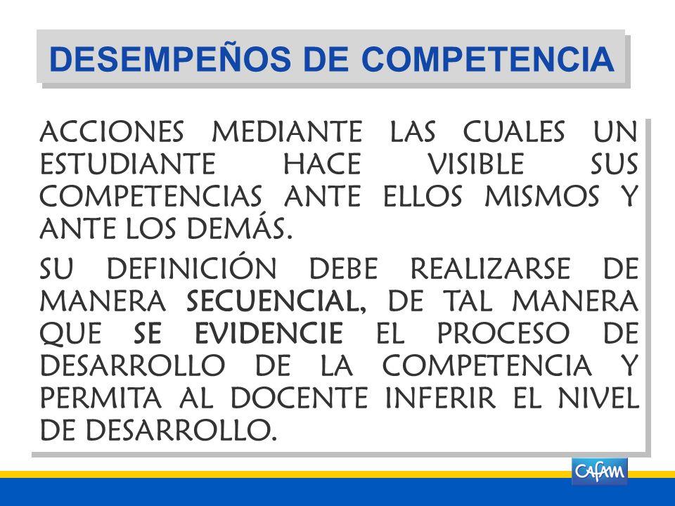 Ejemplo: CONFORMAR EQUIPOS DE TRABAJO ACCIÓN OBJETO TENIENDO EN CUENTA LA ESTRATEGIA DE LA ORGANIZACIÓN Y ALCANCE DEL PROYECTO ASIGNADO CONDICIÓN