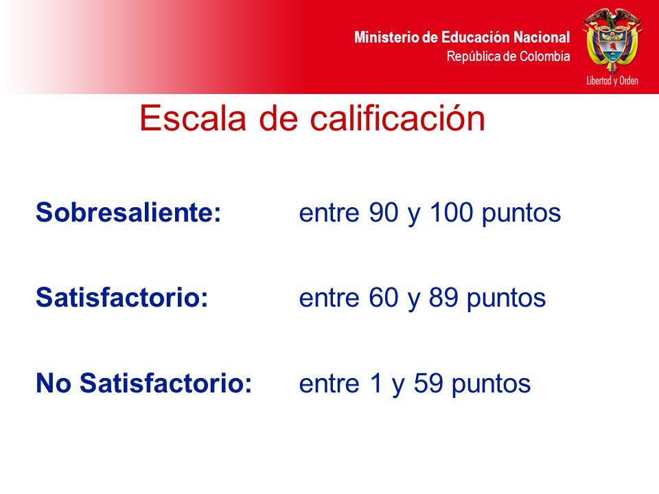 Ministerio de Educación Nacional República de Colombia Escala de calificación Sobresaliente:entre 90 y 100 puntos Satisfactorio:entre 60 y 89 puntos N