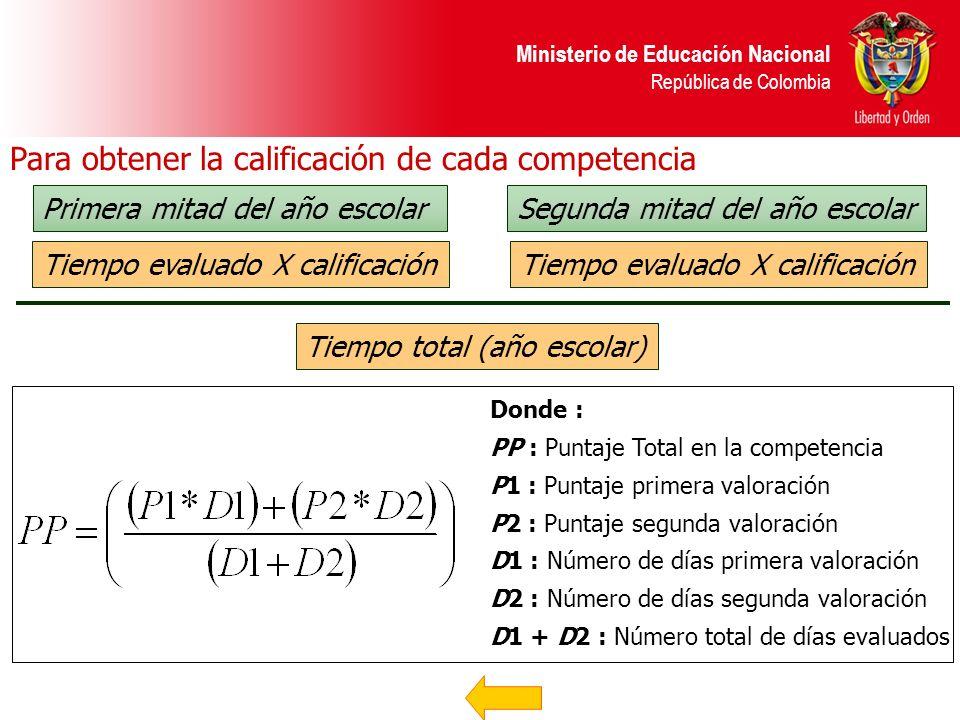 Ministerio de Educación Nacional República de Colombia Primera mitad del año escolarSegunda mitad del año escolar Para obtener la calificación de cada