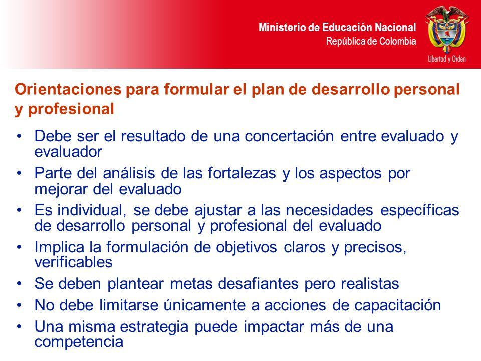 Ministerio de Educación Nacional República de Colombia Debe ser el resultado de una concertación entre evaluado y evaluador Parte del análisis de las