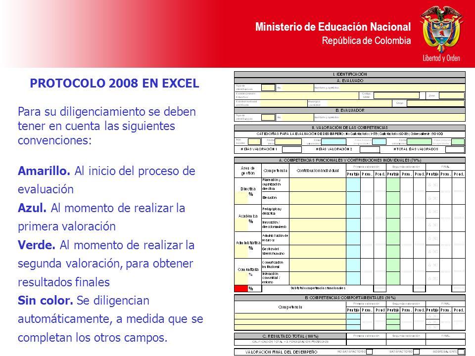 Ministerio de Educación Nacional República de Colombia PROTOCOLO 2008 EN EXCEL Para su diligenciamiento se deben tener en cuenta las siguientes conven