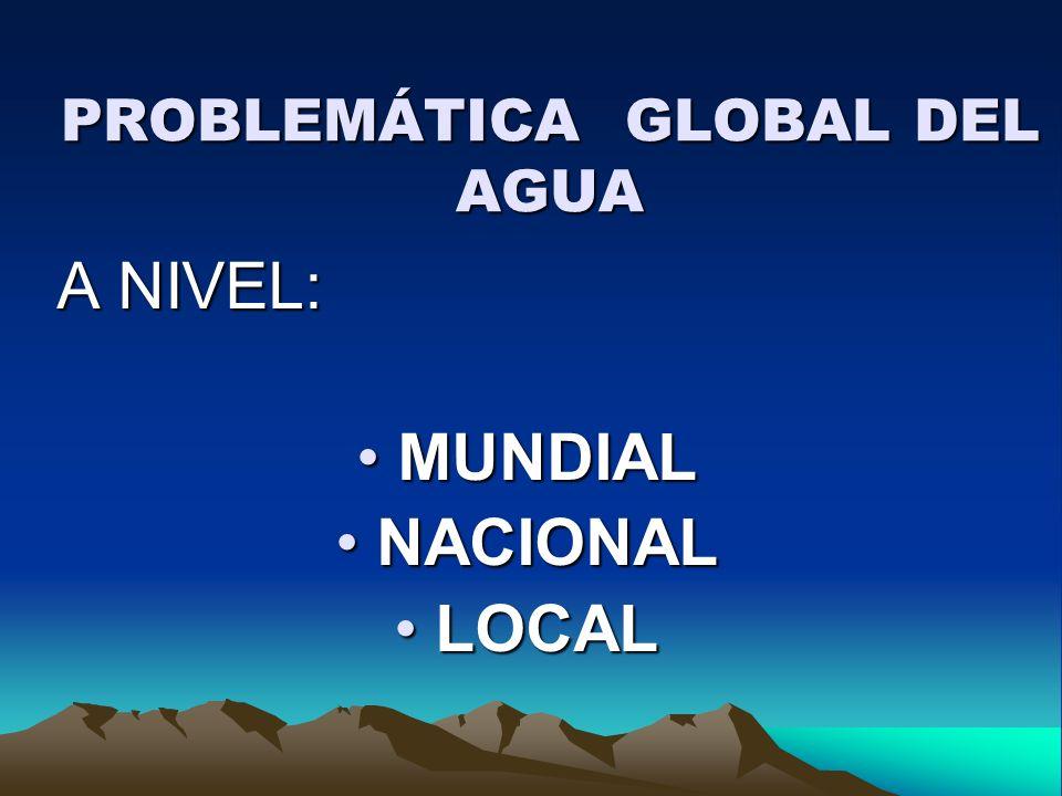 PROBLEMÁTICA GLOBAL DEL AGUA A NIVEL: MUNDIAL MUNDIAL NACIONAL NACIONAL LOCAL LOCAL