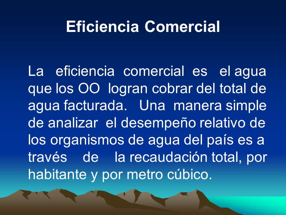 Eficiencia Comercial La eficiencia comercial es el agua que los OO logran cobrar del total de agua facturada. Una manera simple de analizar el desempe