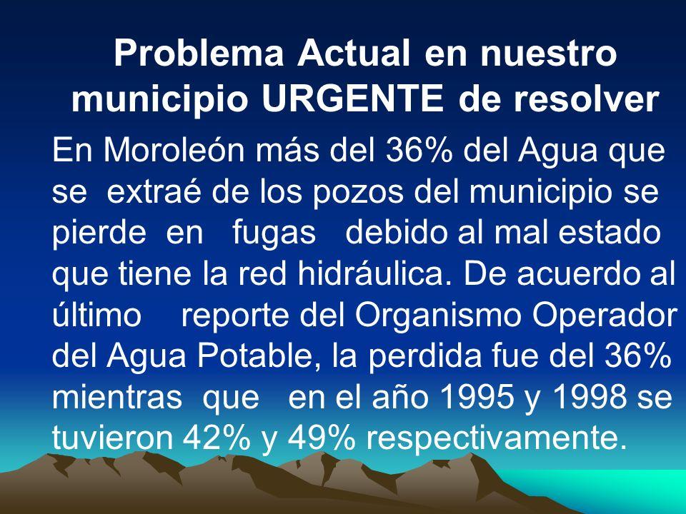 Problema Actual en nuestro municipio URGENTE de resolver En Moroleón más del 36% del Agua que se extraé de los pozos del municipio se pierde en fugas