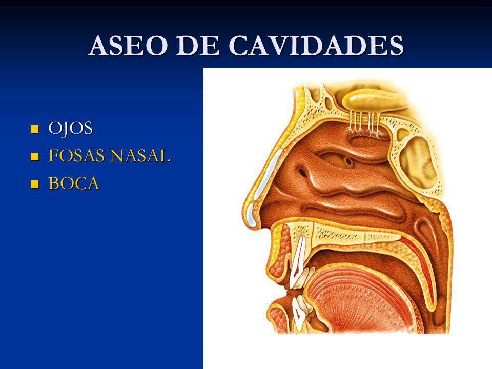 ASEO DE CAVIDADES OJOS OJOS FOSAS NASAL FOSAS NASAL BOCA BOCA