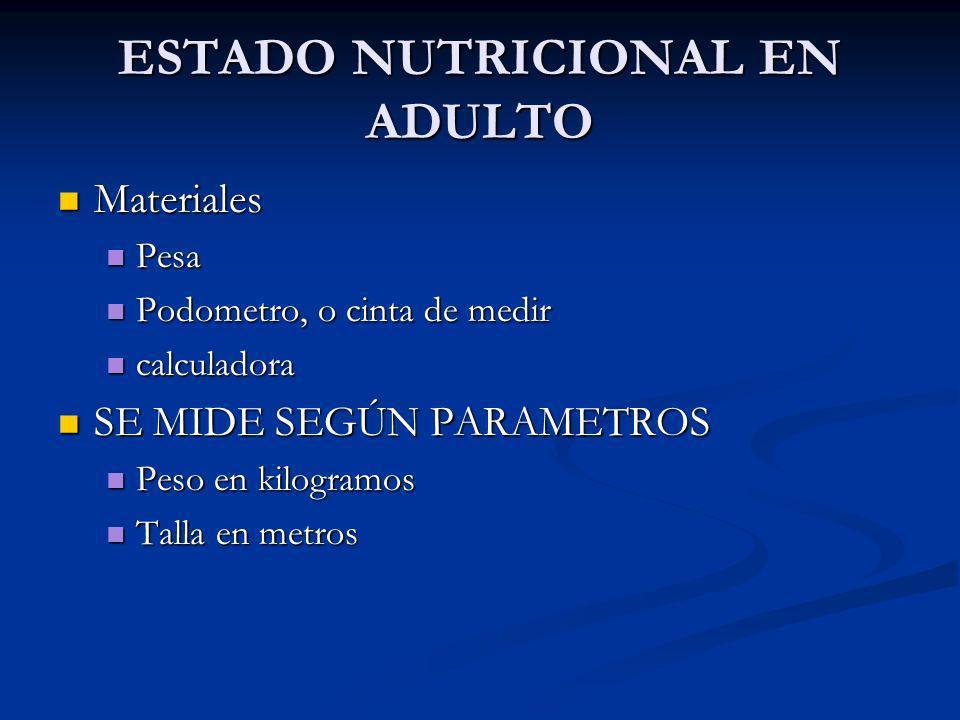 ESTADO NUTRICIONAL EN ADULTO Materiales Materiales Pesa Pesa Podometro, o cinta de medir Podometro, o cinta de medir calculadora calculadora SE MIDE S