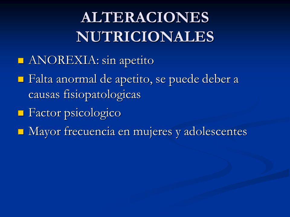 ALTERACIONES NUTRICIONALES ANOREXIA: sin apetito ANOREXIA: sin apetito Falta anormal de apetito, se puede deber a causas fisiopatologicas Falta anorma