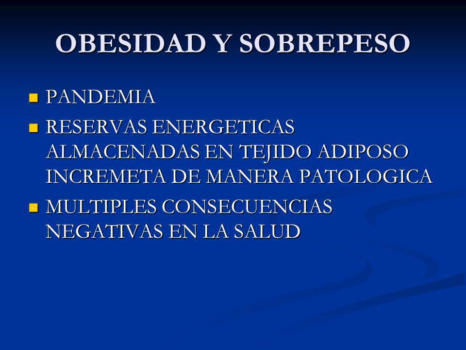 OBESIDAD Y SOBREPESO PANDEMIA PANDEMIA RESERVAS ENERGETICAS ALMACENADAS EN TEJIDO ADIPOSO INCREMETA DE MANERA PATOLOGICA RESERVAS ENERGETICAS ALMACENA