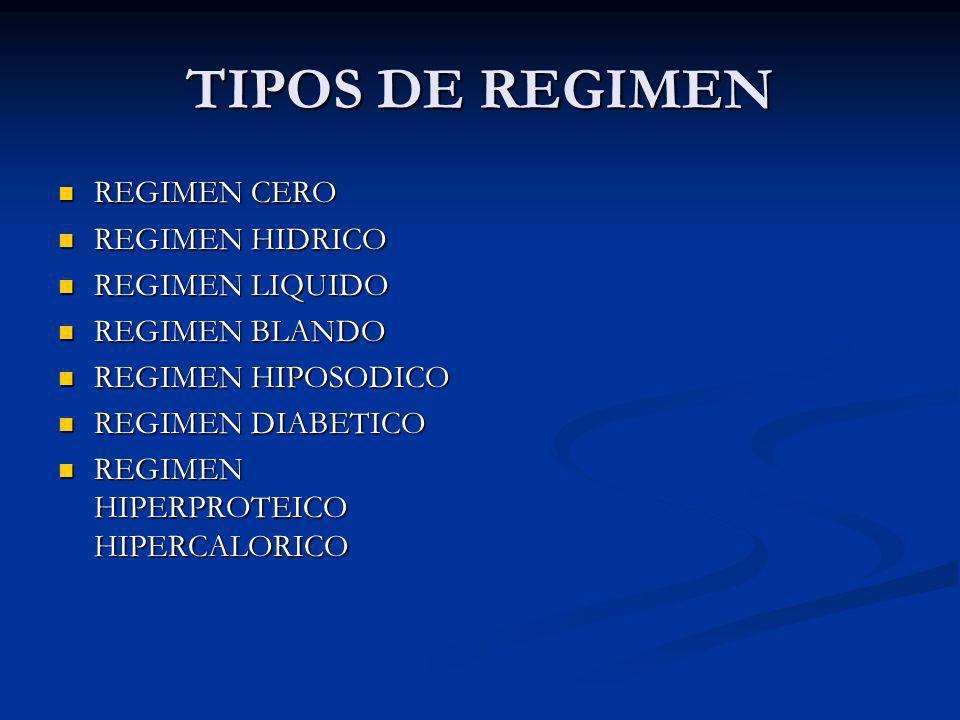 TIPOS DE REGIMEN REGIMEN CERO REGIMEN CERO REGIMEN HIDRICO REGIMEN HIDRICO REGIMEN LIQUIDO REGIMEN LIQUIDO REGIMEN BLANDO REGIMEN BLANDO REGIMEN HIPOS