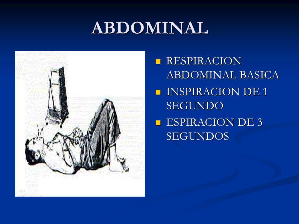 ABDOMINAL RESPIRACION ABDOMINAL BASICA INSPIRACION DE 1 SEGUNDO ESPIRACION DE 3 SEGUNDOS