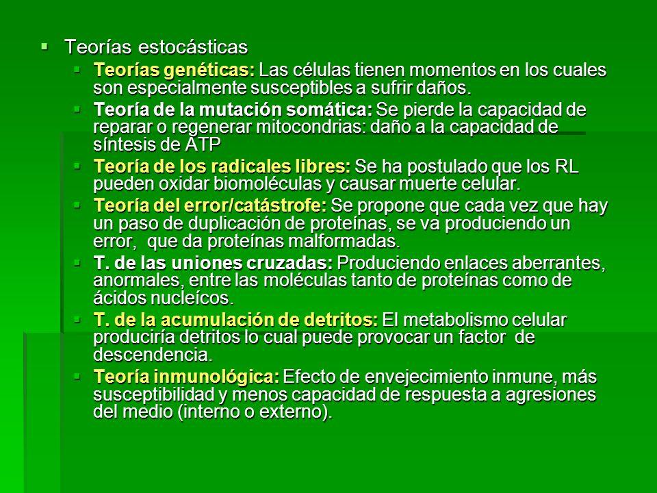 Teorías deterministas: Teorías deterministas: T.de la capacidad finita de replicación celular: T.