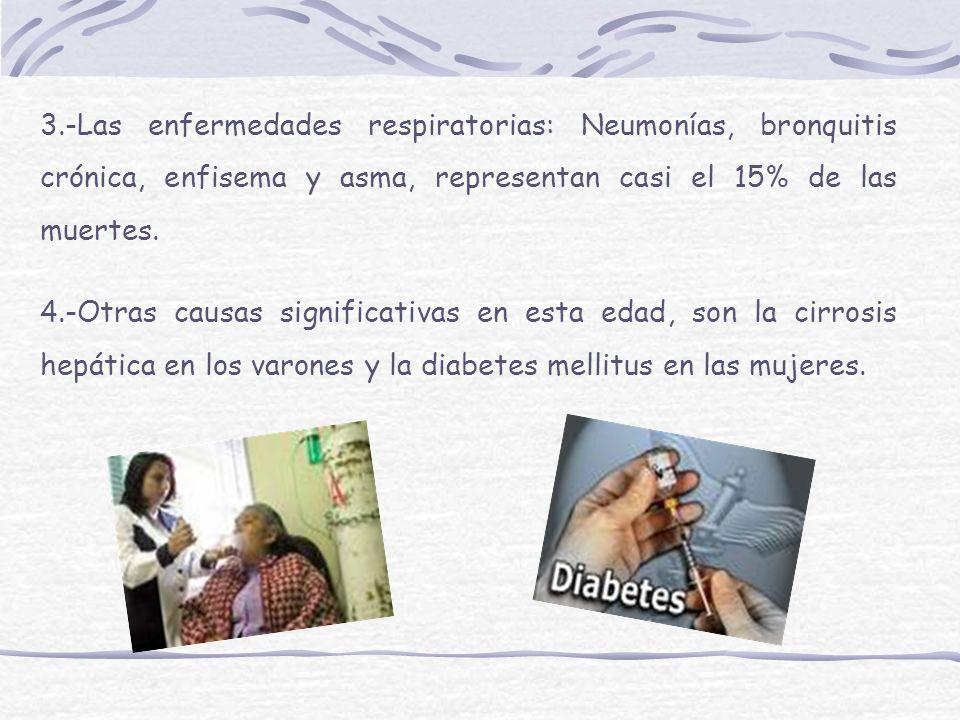 3.-Las enfermedades respiratorias: Neumonías, bronquitis crónica, enfisema y asma, representan casi el 15% de las muertes. 4.-Otras causas significati