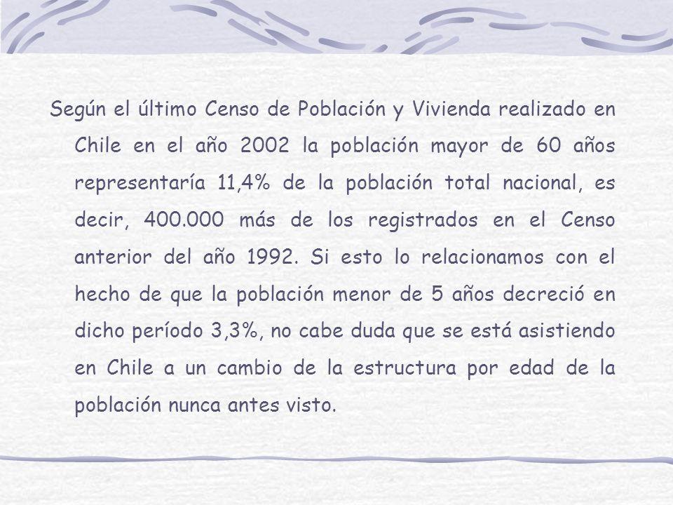 Según el último Censo de Población y Vivienda realizado en Chile en el año 2002 la población mayor de 60 años representaría 11,4% de la población tota