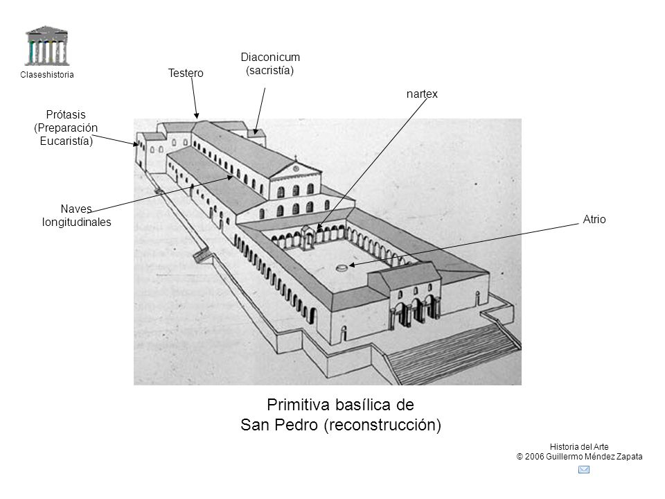 Claseshistoria Historia del Arte © 2006 Guillermo Méndez Zapata Primitiva basílica de San Pedro (reconstrucción) Atrio nartex Testero Naves longitudin