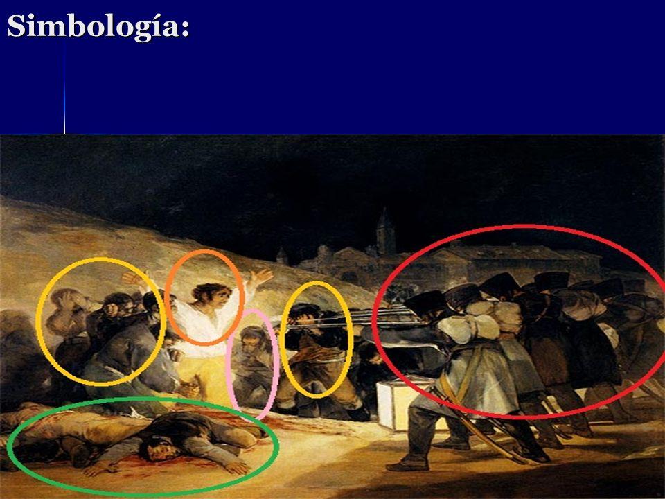 Simbología: