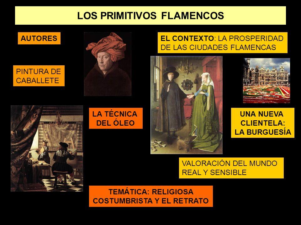 LOS PRIMITIVOS FLAMENCOS AUTORES PINTURA DE CABALLETE EL CONTEXTO: LA PROSPERIDAD DE LAS CIUDADES FLAMENCAS UNA NUEVA CLIENTELA: LA BURGUESÍA VALORACI