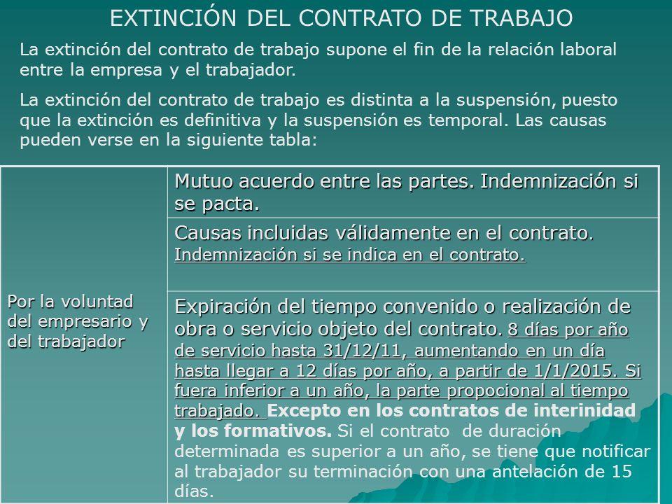 EXTINCIÓN DEL CONTRATO DE TRABAJO La extinción del contrato de trabajo supone el fin de la relación laboral entre la empresa y el trabajador. La extin
