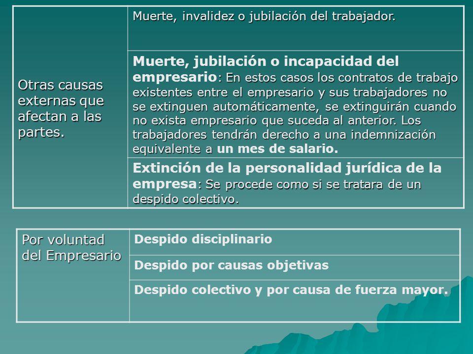 Otras causas externas que afectan a las partes. Muerte, invalidez o jubilación del trabajador. : En estos casos los contratos de trabajo existentes en