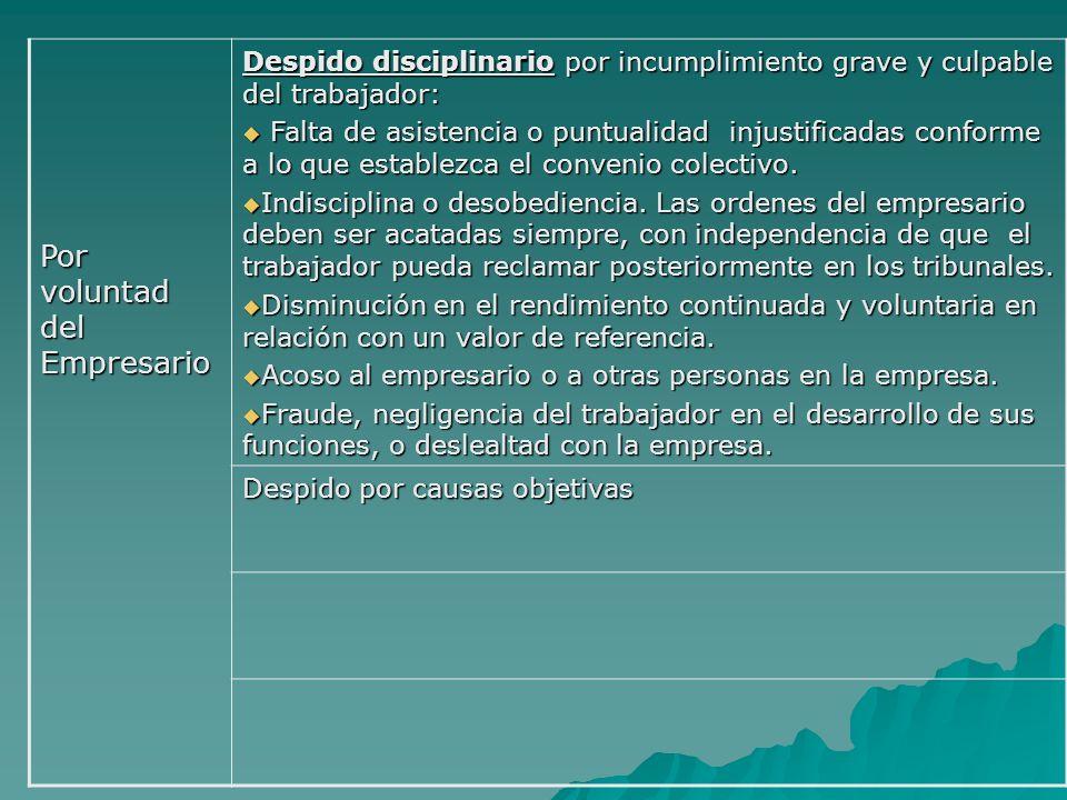 Por voluntad del Empresario Despido disciplinario por incumplimiento grave y culpable del trabajador: Falta de asistencia o puntualidad injustificadas