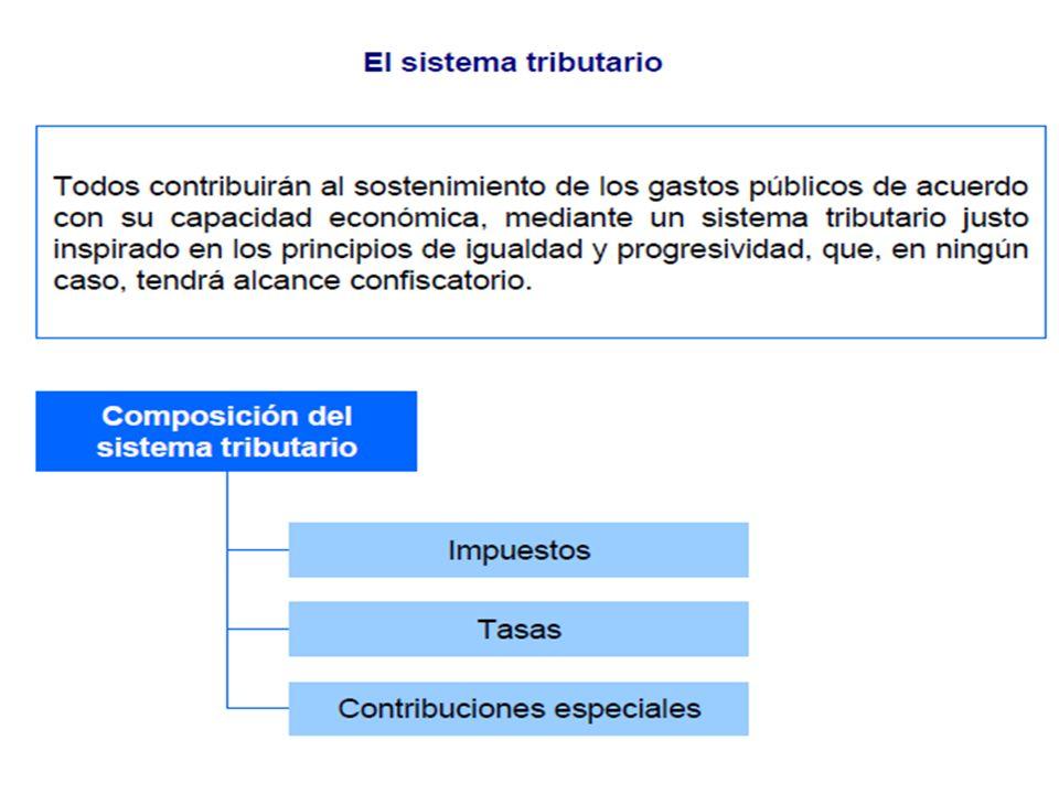 12 EL SUJETO PASIVO Y SUS OBLIGACIONES Presentar las declaraciones de comienzo, modificación y cese de actividades en: MODELO 037 Simplificado.