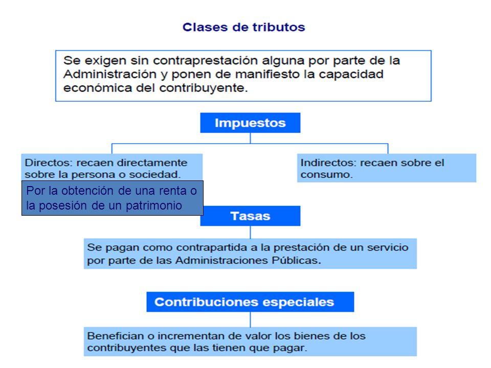 Clases de Tributos Impuestos DirectosImpuesto sobre la renta de las Personas Físicas (IRPF) Impuesto sobre Sociedades Impuesto sobre Actividades Económicas.