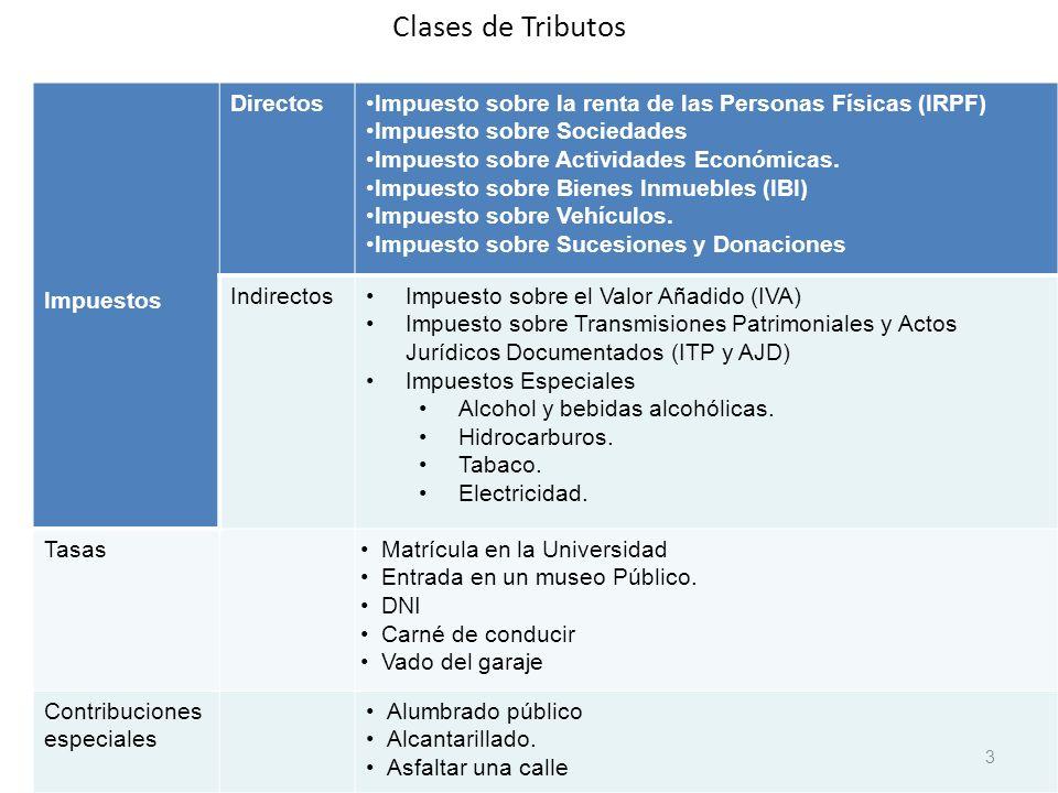 Clases de Tributos Impuestos DirectosImpuesto sobre la renta de las Personas Físicas (IRPF) Impuesto sobre Sociedades Impuesto sobre Actividades Econó