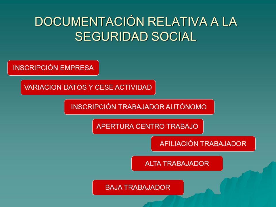 DOCUMENTACIÓN RELATIVA A LA SEGURIDAD SOCIAL INSCRIPCIÓN EMPRESA INSCRIPCIÓN TRABAJADOR AUTÓNOMO ALTA TRABAJADOR APERTURA CENTRO TRABAJO VARIACION DAT