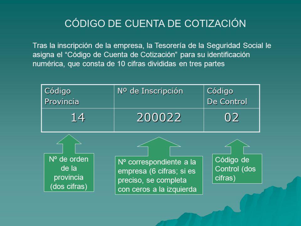 CÓDIGO DE CUENTA DE COTIZACIÓN Tras la inscripción de la empresa, la Tesorería de la Seguridad Social le asigna el Código de Cuenta de Cotización para