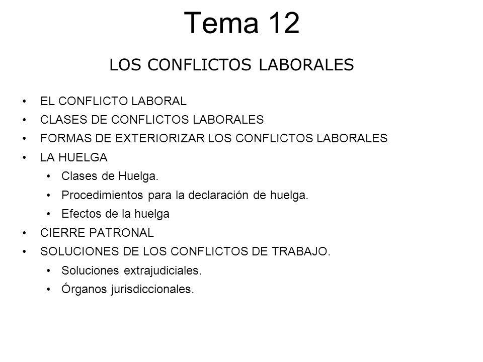 Tema 12 EL CONFLICTO LABORAL CLASES DE CONFLICTOS LABORALES FORMAS DE EXTERIORIZAR LOS CONFLICTOS LABORALES LA HUELGA Clases de Huelga. Procedimientos
