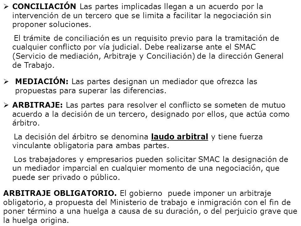 CONCILIACIÓN Las partes implicadas llegan a un acuerdo por la intervención de un tercero que se limita a facilitar la negociación sin proponer solucio