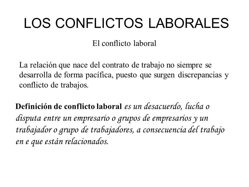 El conflicto laboral La relación que nace del contrato de trabajo no siempre se desarrolla de forma pacífica, puesto que surgen discrepancias y confli