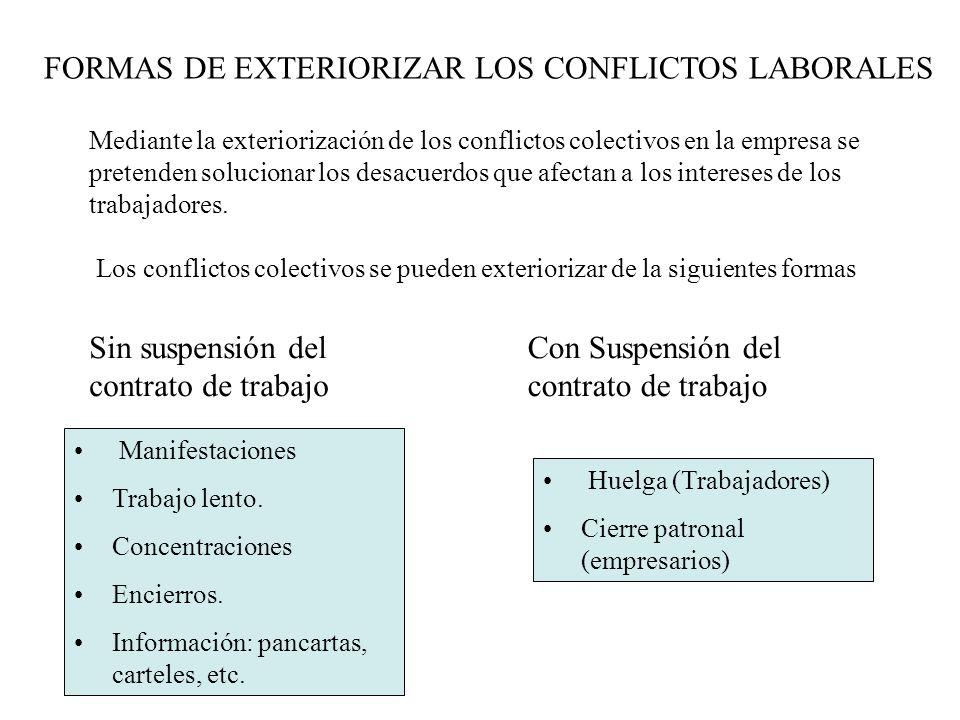 FORMAS DE EXTERIORIZAR LOS CONFLICTOS LABORALES Mediante la exteriorización de los conflictos colectivos en la empresa se pretenden solucionar los des