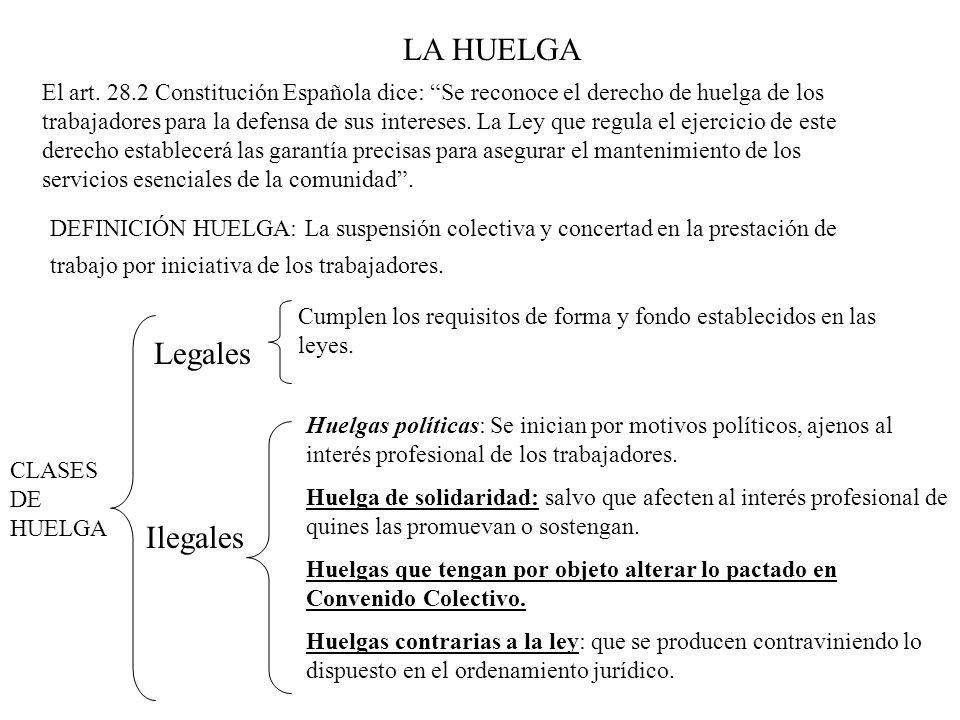 LA HUELGA El art. 28.2 Constitución Española dice: Se reconoce el derecho de huelga de los trabajadores para la defensa de sus intereses. La Ley que r
