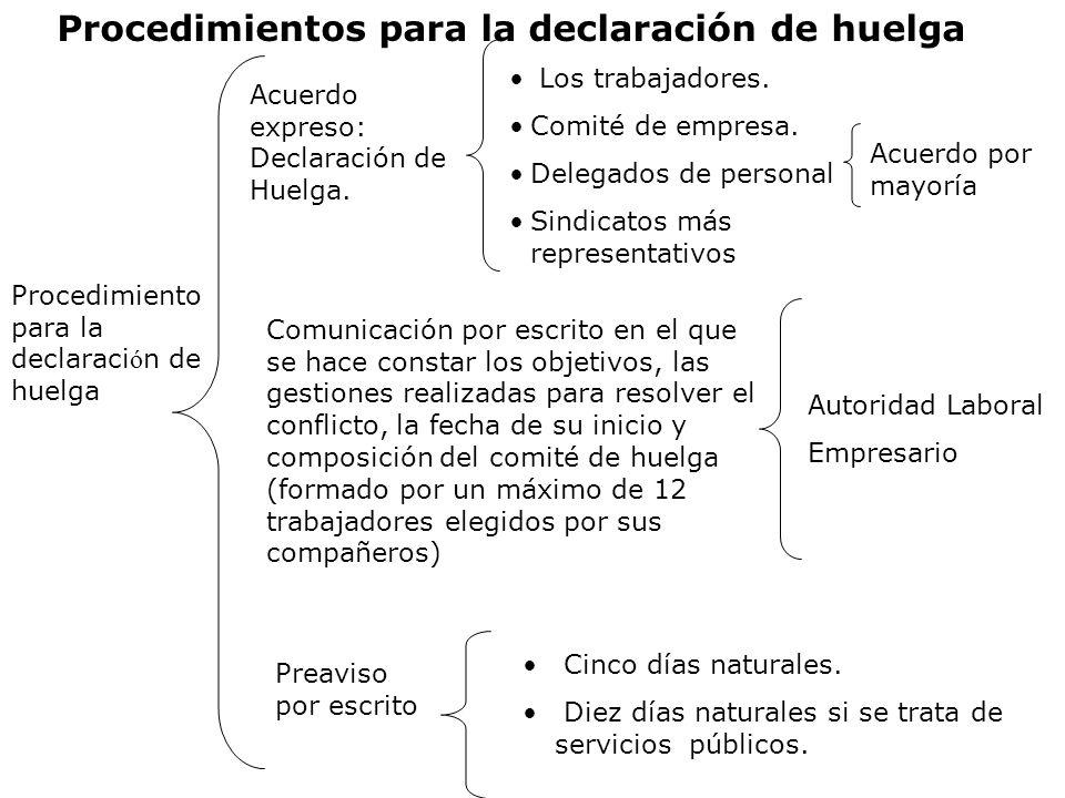 Procedimiento para la declaraci ó n de huelga Acuerdo expreso: Declaración de Huelga. Los trabajadores. Comité de empresa. Delegados de personal Sindi