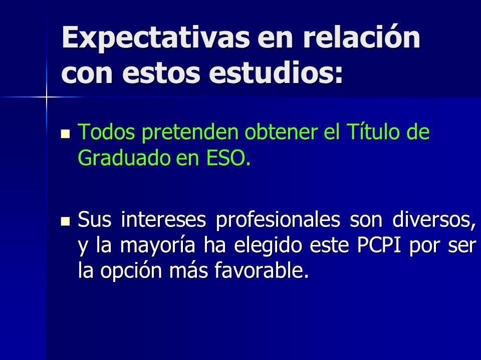 Expectativas en relación con estos estudios: Todos pretenden obtener el Título de Graduado en ESO. Todos pretenden obtener el Título de Graduado en ES