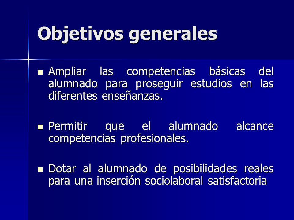 Objetivos generales Ampliar las competencias básicas del alumnado para proseguir estudios en las diferentes enseñanzas. Ampliar las competencias básic