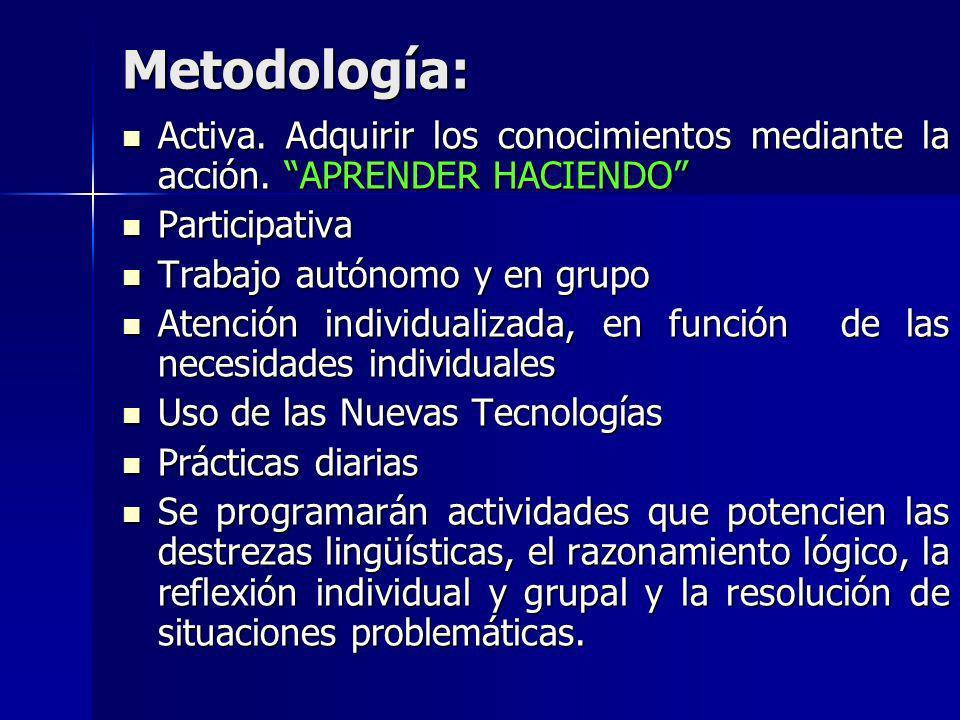 Metodología: Activa. Adquirir los conocimientos mediante la acción. APRENDER HACIENDO Activa. Adquirir los conocimientos mediante la acción. APRENDER