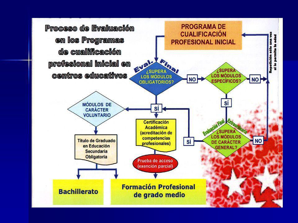 Metodología: Activa.Adquirir los conocimientos mediante la acción.