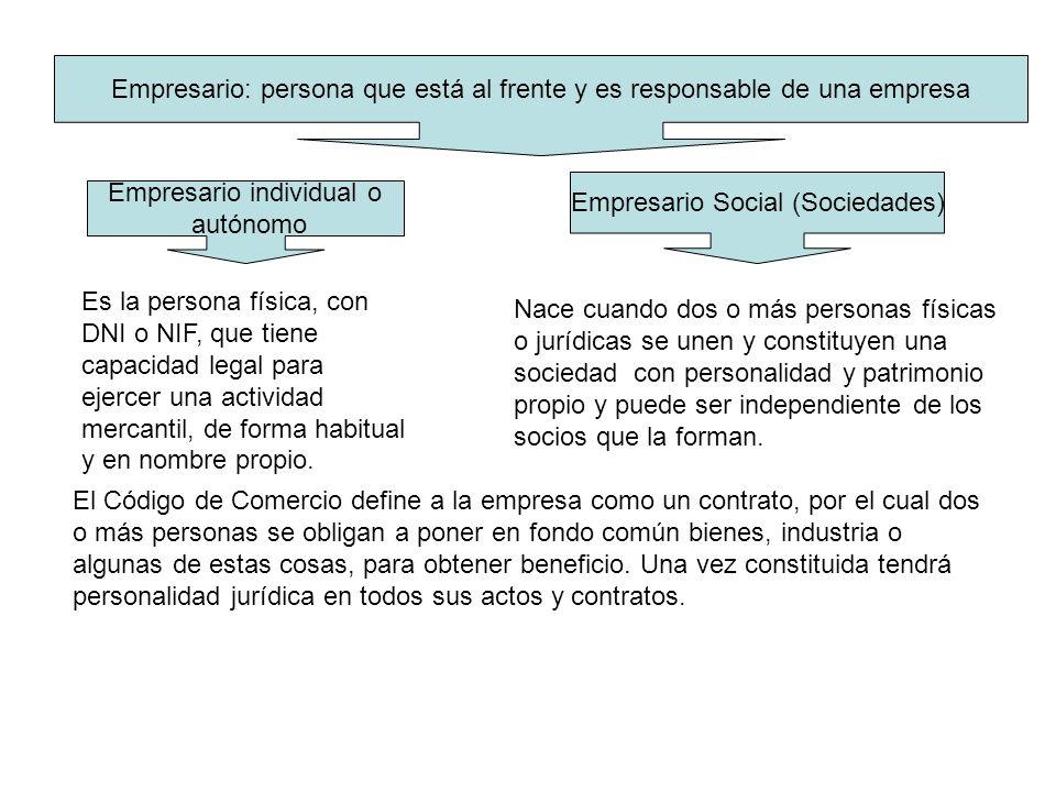 Empresario: persona que está al frente y es responsable de una empresa Empresario individual o autónomo Empresario Social (Sociedades) Es la persona f