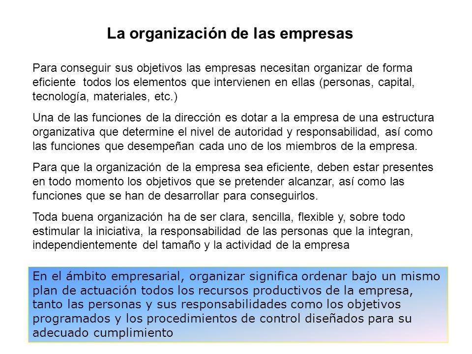 La organización de las empresas Para conseguir sus objetivos las empresas necesitan organizar de forma eficiente todos los elementos que intervienen e
