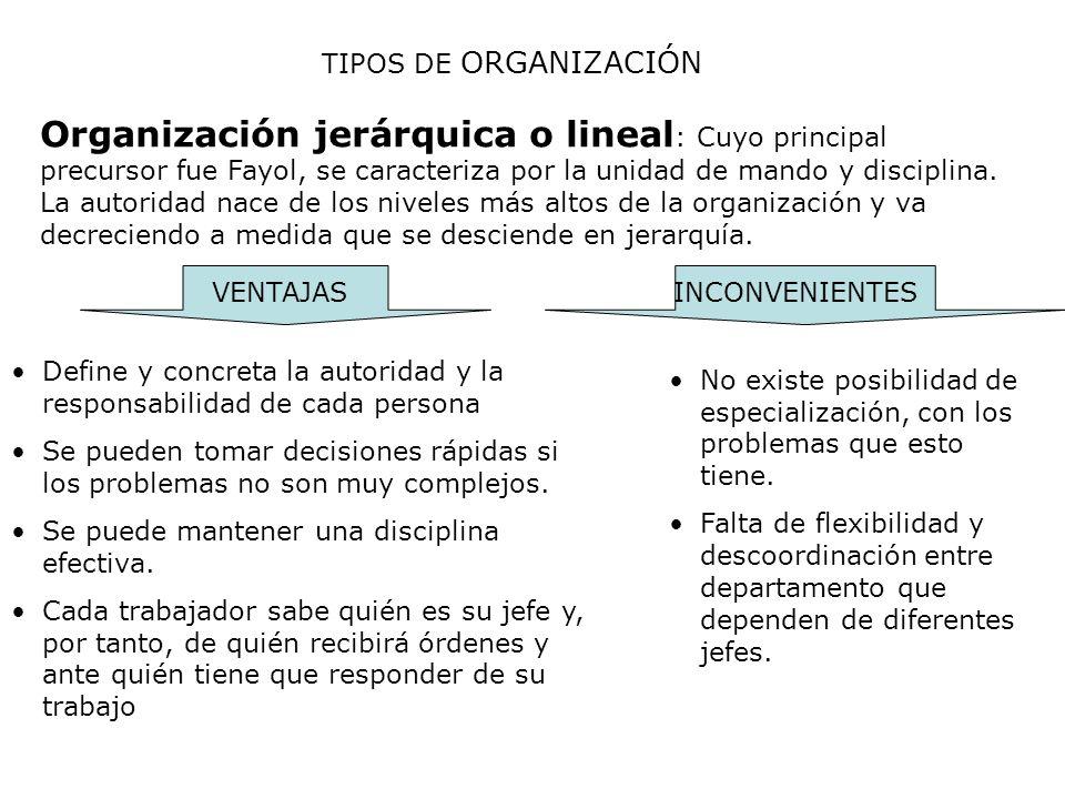 TIPOS DE ORGANIZACIÓN Organización jerárquica o lineal : Cuyo principal precursor fue Fayol, se caracteriza por la unidad de mando y disciplina. La au