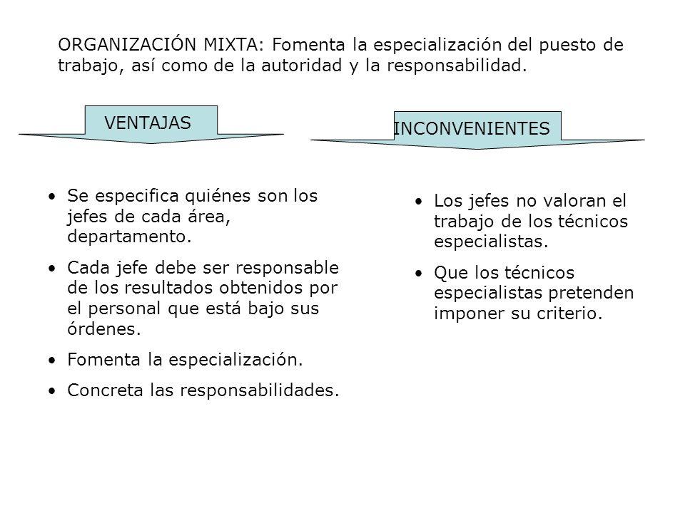 ORGANIZACIÓN MIXTA: Fomenta la especialización del puesto de trabajo, así como de la autoridad y la responsabilidad. INCONVENIENTES VENTAJAS Se especi