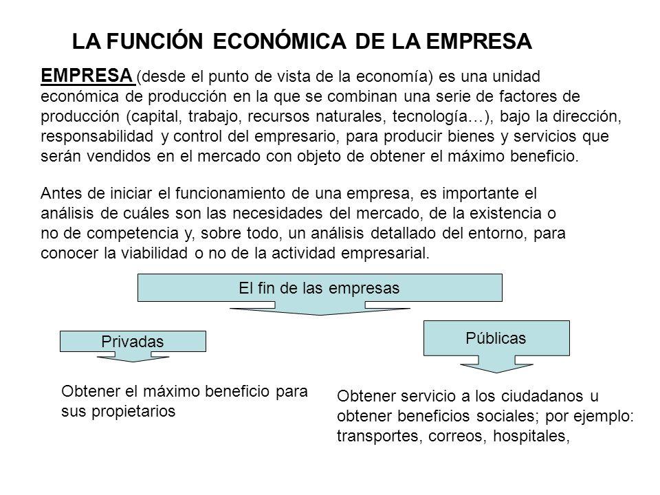 LA FUNCIÓN ECONÓMICA DE LA EMPRESA EMPRESA (desde el punto de vista de la economía) es una unidad económica de producción en la que se combinan una se