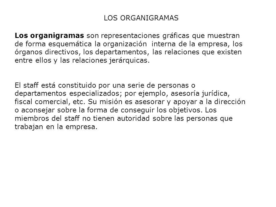 LOS ORGANIGRAMAS Los organigramas son representaciones gráficas que muestran de forma esquemática la organización interna de la empresa, los órganos d