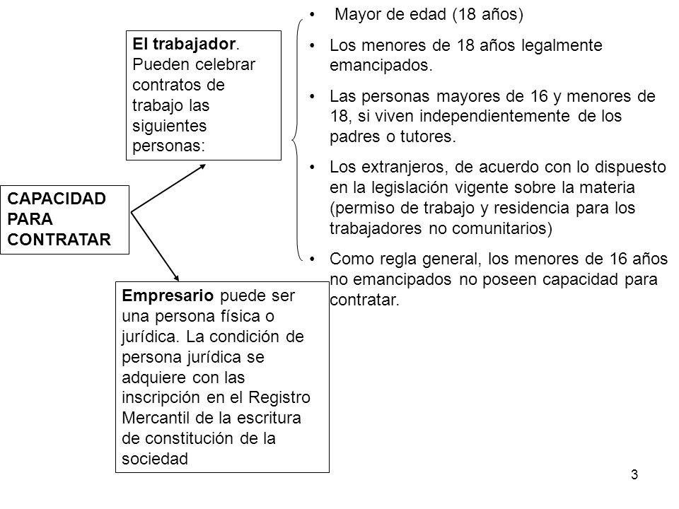 3 CAPACIDAD PARA CONTRATAR El trabajador. Pueden celebrar contratos de trabajo las siguientes personas: Mayor de edad (18 años) Los menores de 18 años