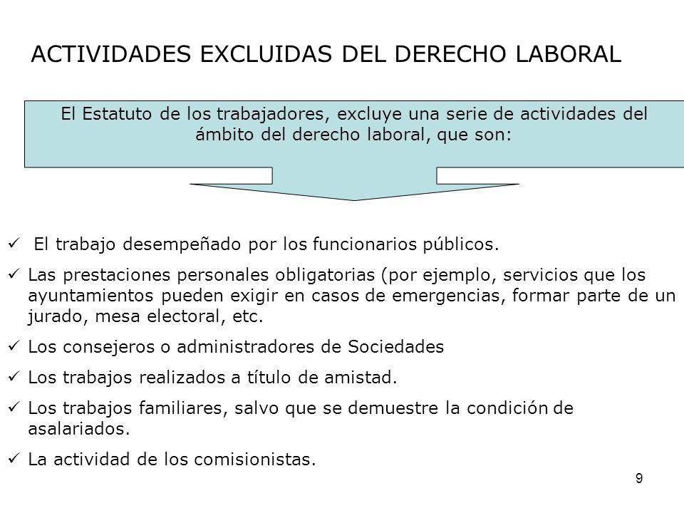 9 ACTIVIDADES EXCLUIDAS DEL DERECHO LABORAL El Estatuto de los trabajadores, excluye una serie de actividades del ámbito del derecho laboral, que son: