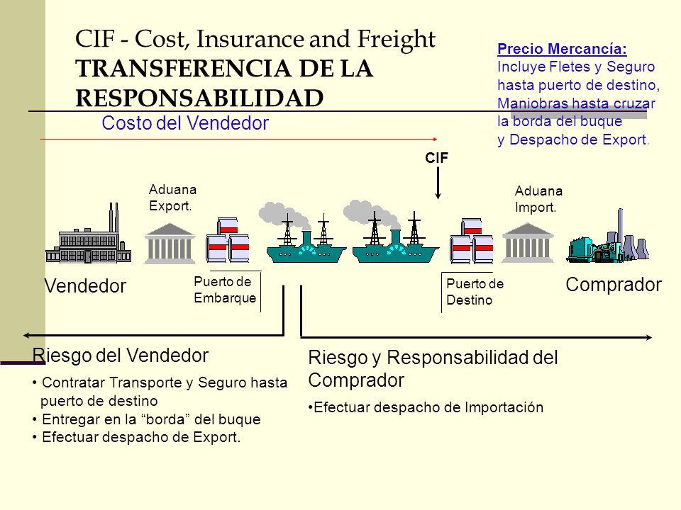 Riesgo y Responsabilidad del Comprador Efectuar despacho de Importación Vendedor Comprador Puerto de Embarque Puerto de Destino Aduana Export. Aduana