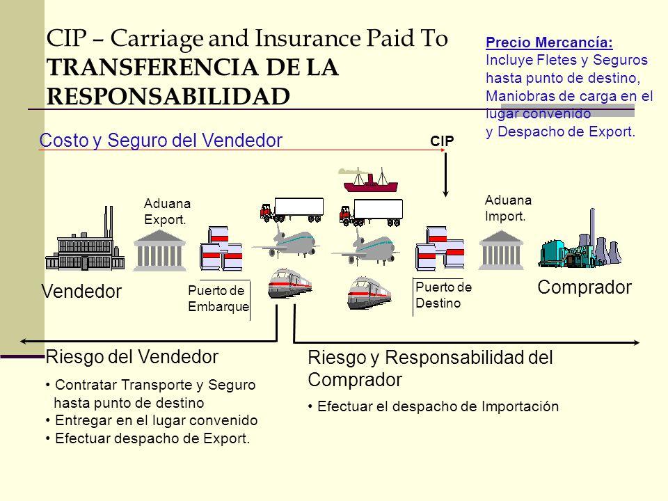 Riesgo y Responsabilidad del Comprador Efectuar el despacho de Importación Vendedor Comprador Puerto de Embarque Puerto de Destino Aduana Export. Adua