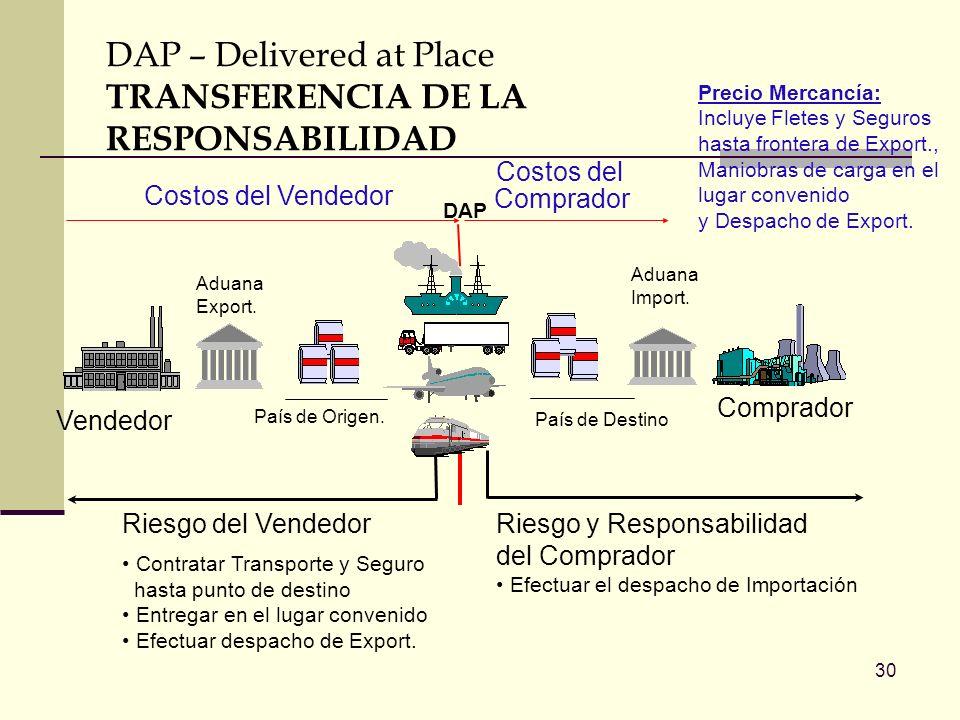 30 DAP – Delivered at Place TRANSFERENCIA DE LA RESPONSABILIDAD Riesgo y Responsabilidad del Comprador Efectuar el despacho de Importación Vendedor Co