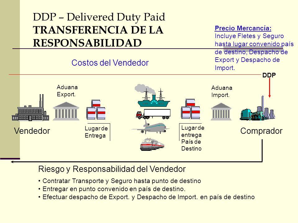 DDP – Delivered Duty Paid TRANSFERENCIA DE LA RESPONSABILIDAD Vendedor Comprador Lugar de Entrega Lugar de entrega País de Destino Aduana Export. Adua